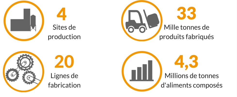 infographie-chiffres-usines.jpg