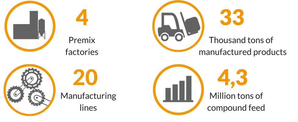 premix-factories-infographics-1.png